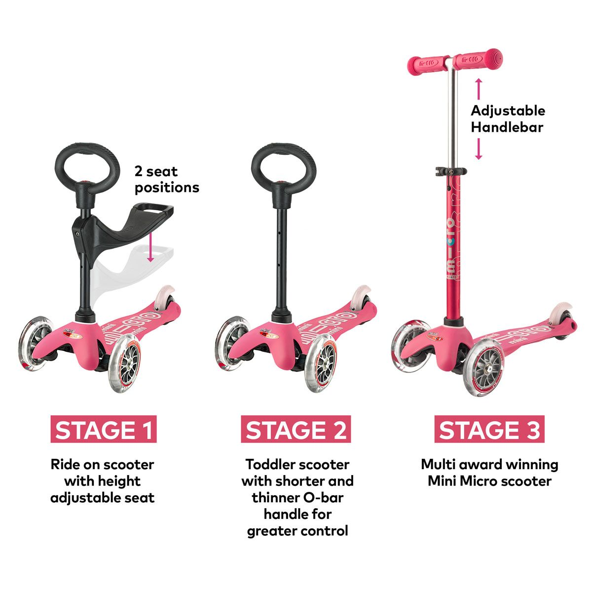 Micro Mini 3-in-1 Deluxe Ride On Seated Scooter - Pink